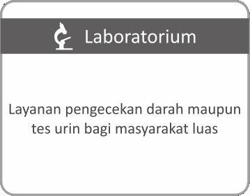 Layanan Laboratorium Rumah Sakit Bhayangkara Tingkat III Banjarmasin